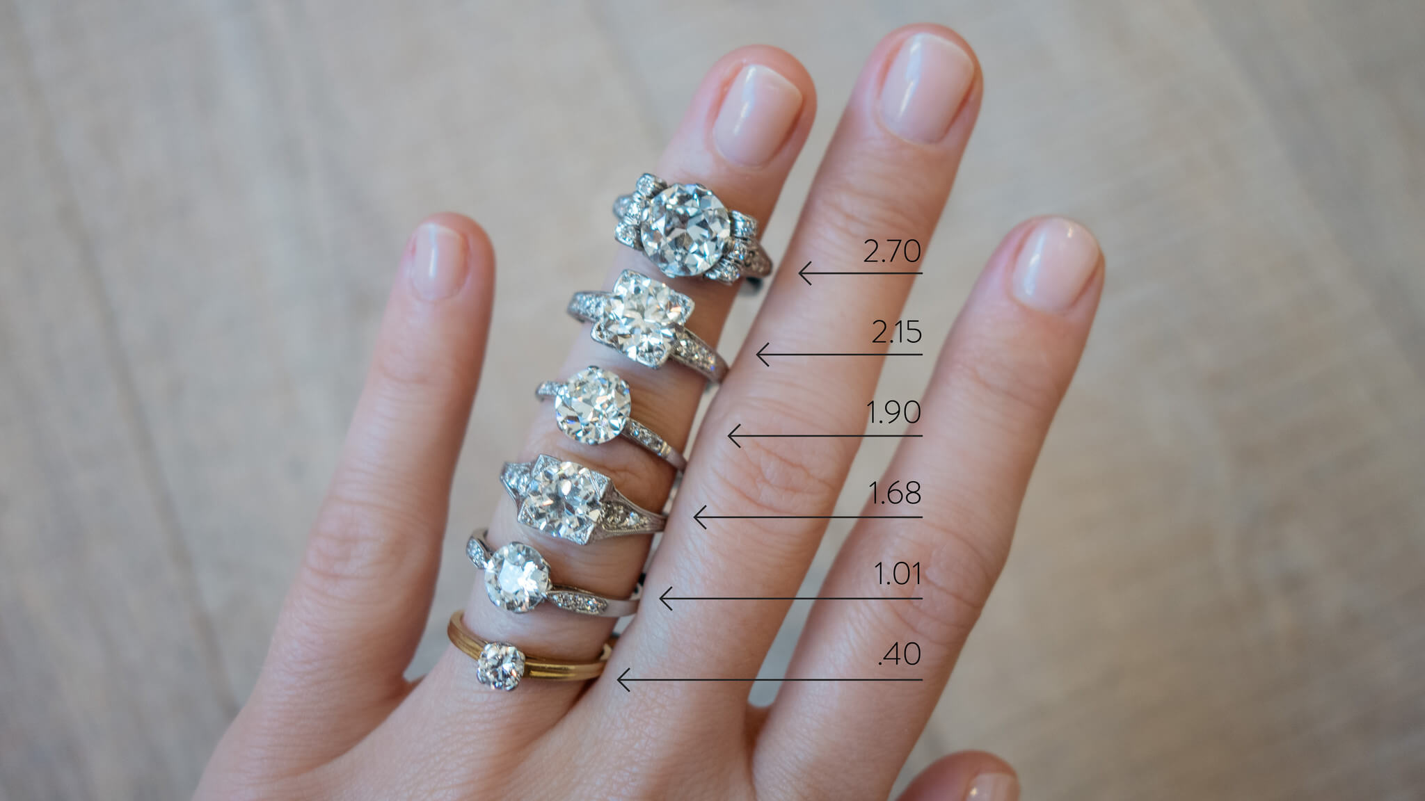 A 0 25 Carat Diamond Is The Same As Points Or 1 4 Often Confused With Size Even Though It Actually Measure Of Weight